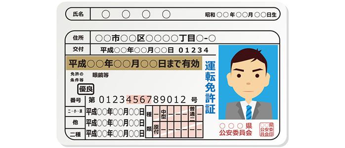 第二種運転免許証のイラスト